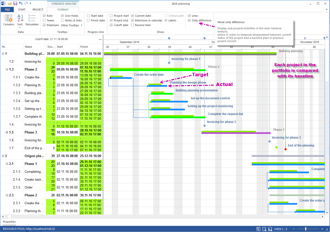 scheduling multiproject control